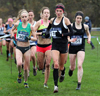 2015 European Cross Country Trials