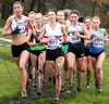 2019 European Cross Country Trials